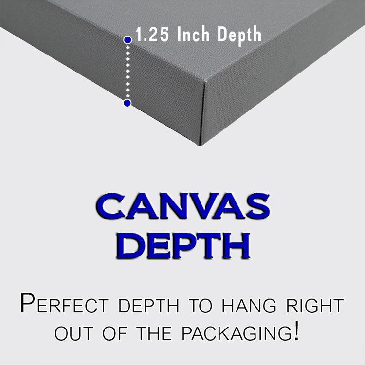 The depth of custom photo canvas is 1.25""