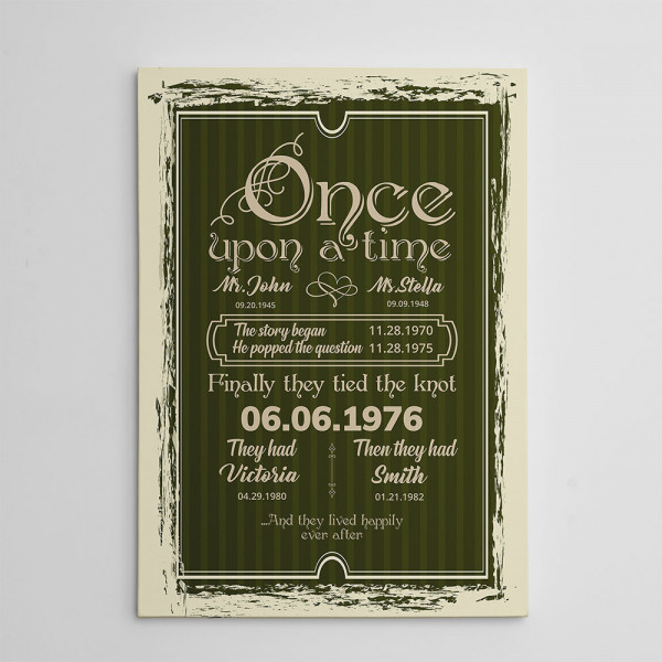 once upon a time story canvas