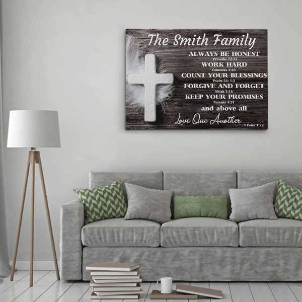 Christian Family Rules Canvas Wall Art hanging above a sofa