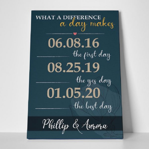What a Difference a Day Makes custom canvas print