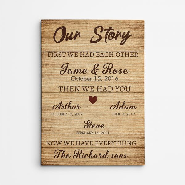 Our Story Personalized 5th Anniversary Canvas Print