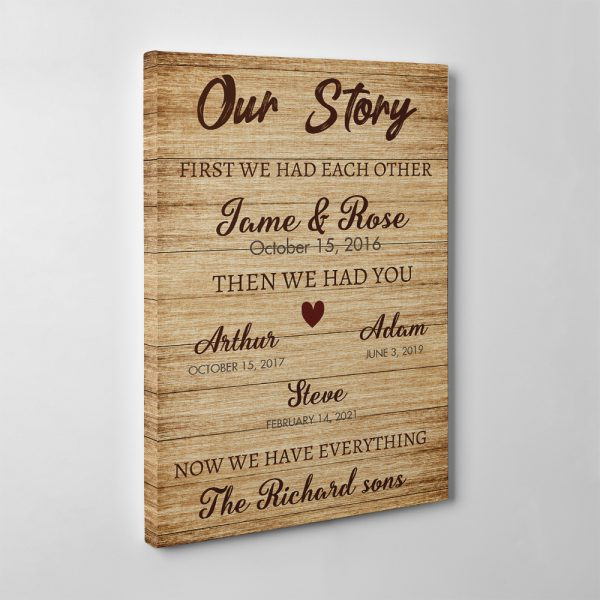Our Story Personalized 5th Anniversary Canvas Print from the side